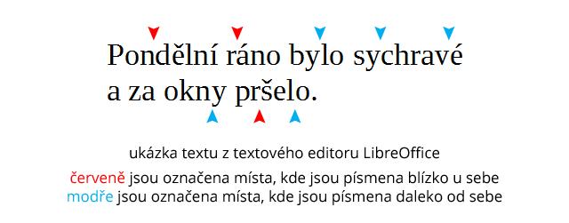 Jan Konečný - Typografie #2 - Prostrkání písmen - ukázka Libre Office